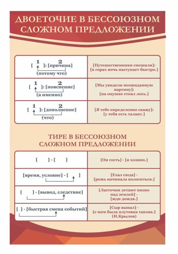 Стенды для кабинета русского языка №6 1 макет