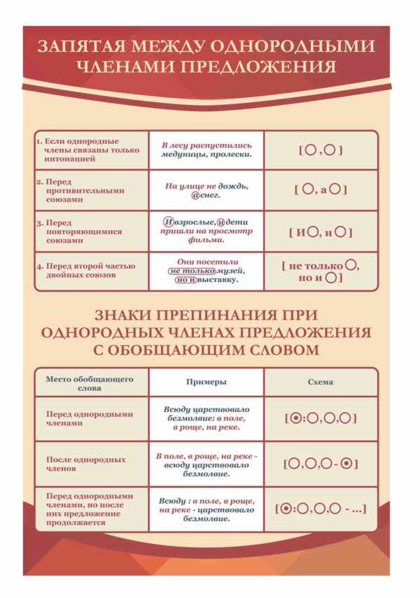 Стенды для кабинета русского языка №7 1 макет