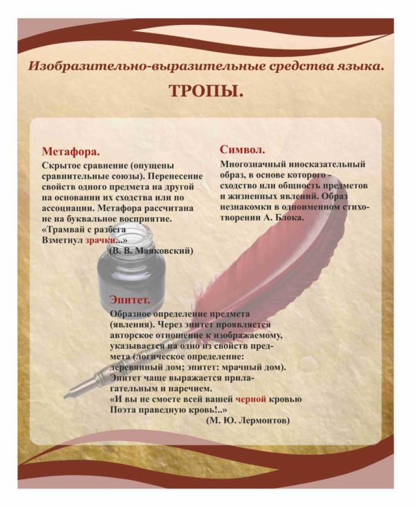 Стенды для кабинета русского языка №20 1 макет