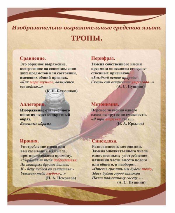 Стенды для кабинета русского языка №21 1 макет