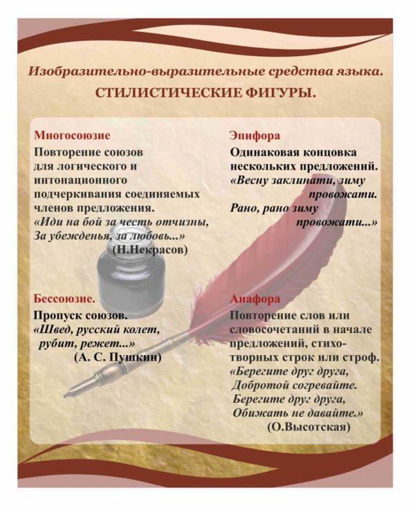 Стенды для кабинета русского языка №22 1 макет