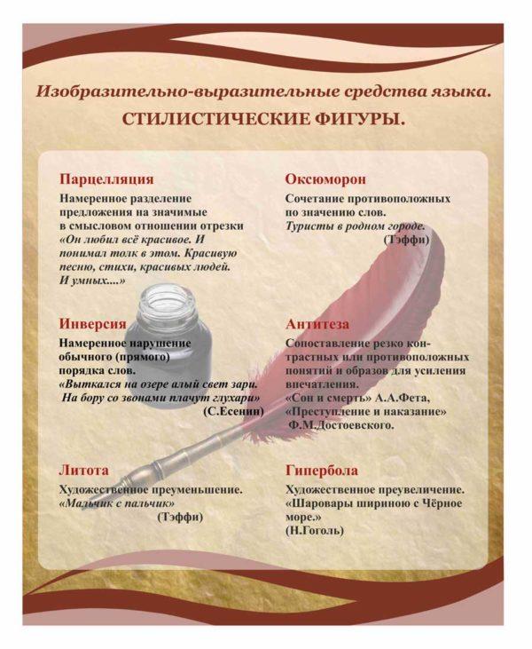 Стенды для кабинета русского языка №23 1 макет