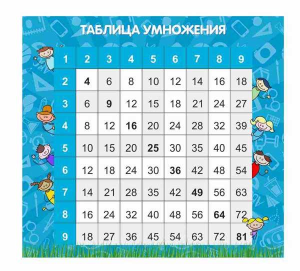 Стенд для начальной школы №3 1 макет