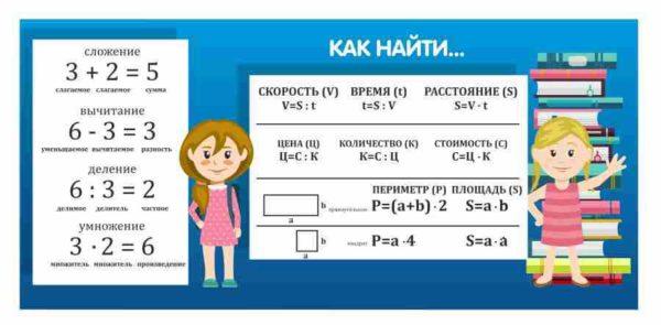 Стенд для начальной школы №14 1 макет