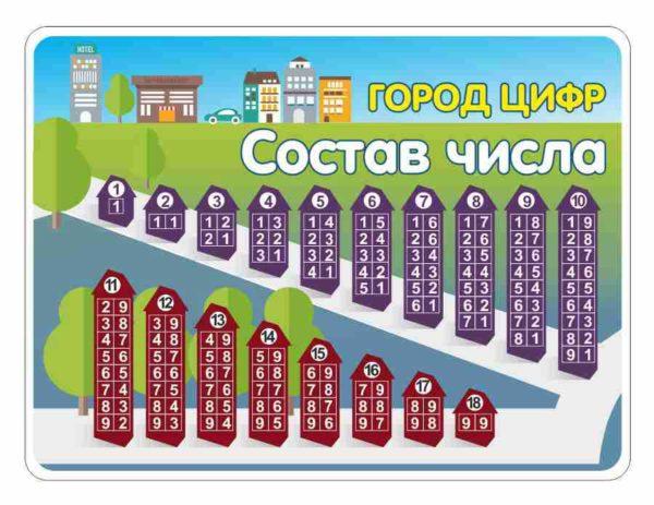 Стенд для начальной школы №21 1 макет