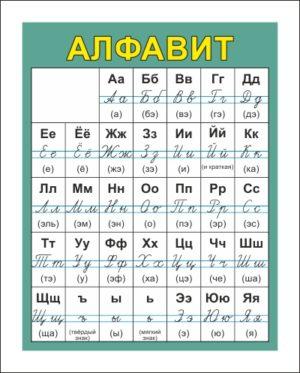 Макет баннера с русским алфавитом, каллиграфическим написанием и указанием произношения букв